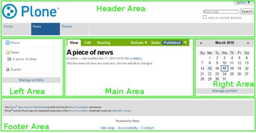 Ploneの画面でデザインエリアを説明する